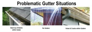 water damage from gutter
